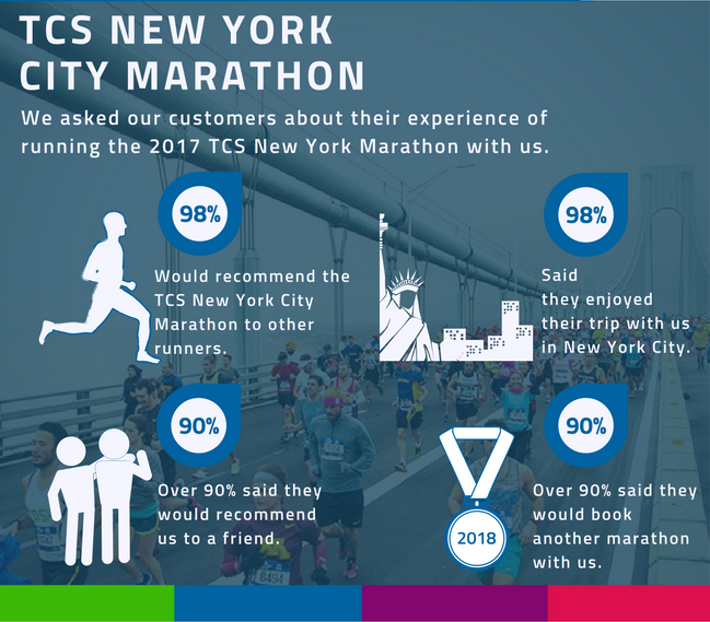 response to survey nyc 2017crop
